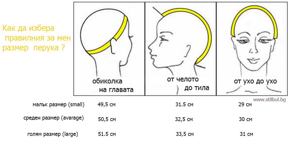 Как да избера размера на перуката
